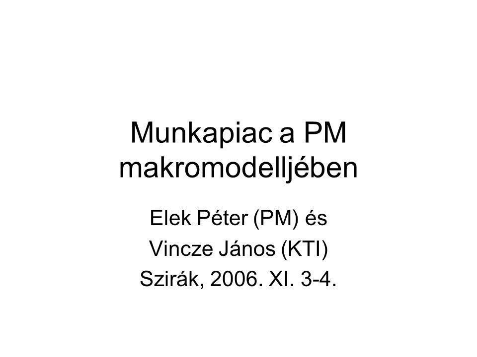 Munkapiac a PM makromodelljében Elek Péter (PM) és Vincze János (KTI) Szirák, 2006. XI. 3-4.