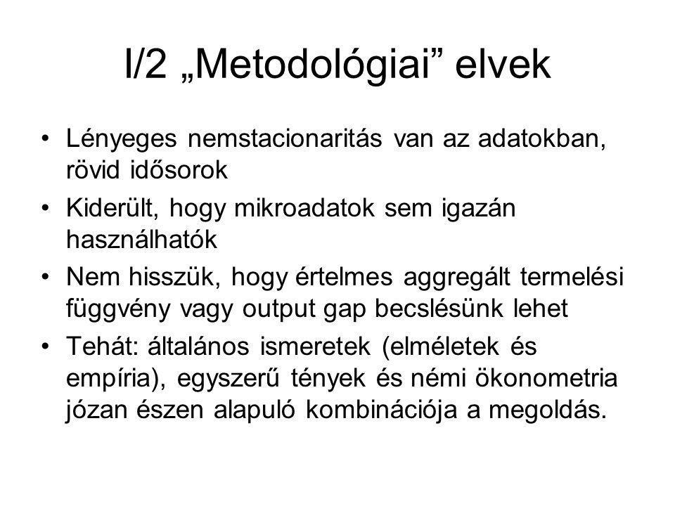 """I/2 """"Metodológiai elvek Lényeges nemstacionaritás van az adatokban, rövid idősorok Kiderült, hogy mikroadatok sem igazán használhatók Nem hisszük, hogy értelmes aggregált termelési függvény vagy output gap becslésünk lehet Tehát: általános ismeretek (elméletek és empíria), egyszerű tények és némi ökonometria józan észen alapuló kombinációja a megoldás."""