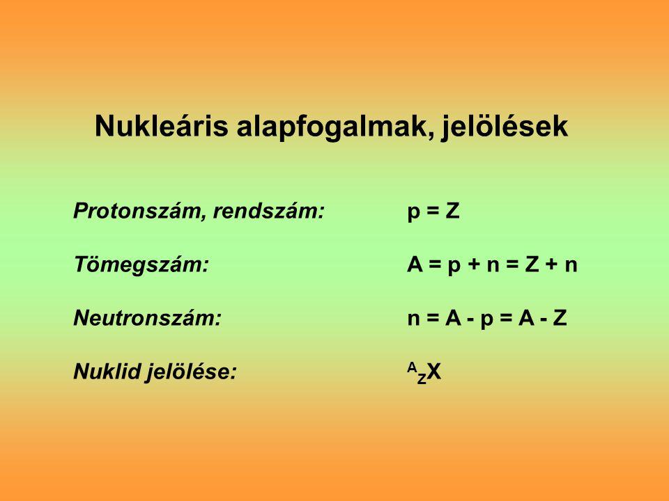 Radioaktív átalakulások típusai  -bomlás: A Z X  A-4 Z-2 X + 4 2 He + E  -radioaktivitás, ami háromféleképpen mehet végbe: - elektron- vagy  - bomlás: A Z X  A Z+1 X + e - + ' - pozitron- vagy  + bomlás: A Z X  A Z-1 X + e + + - elektron- vagy K-befogás: A Z X + e -  A Z-1 X + Spontán maghasadás: A Z X  A1 Z1 X + A2 Z2 X + neutronok  -sugárzás (kísérő jelenség, nem önálló bomlástípus): A Z X*  A Z X +  1 +  2 +...