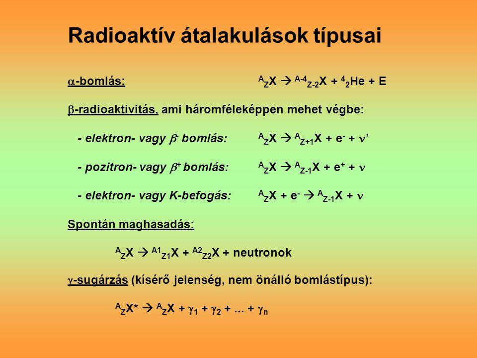 A radioaktív bomlás törvénye Radioaktivitás: az atommag spontán átalakulása Típusai: alfa- és béta-bomlás, spontán maghasadás Statisztikus törvényszerűséget követ: -dN =.