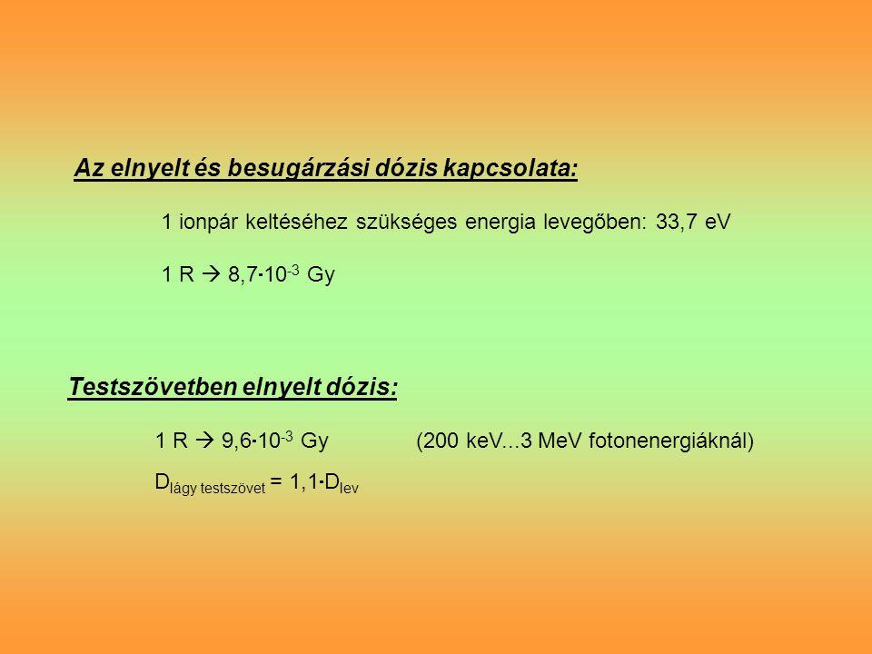 Az elnyelt és besugárzási dózis kapcsolata: 1 ionpár keltéséhez szükséges energia levegőben: 33,7 eV 1 R  8,7  10 -3 Gy Testszövetben elnyelt dózis: 1 R  9,6  10 -3 Gy (200 keV...3 MeV fotonenergiáknál) D lágy testszövet = 1,1  D lev