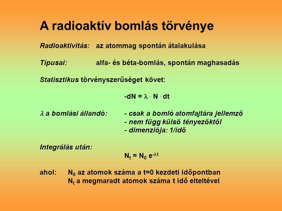 Sugárvédelmi normák ICRP (International Commission on Radiological Protection) ajánlásai.