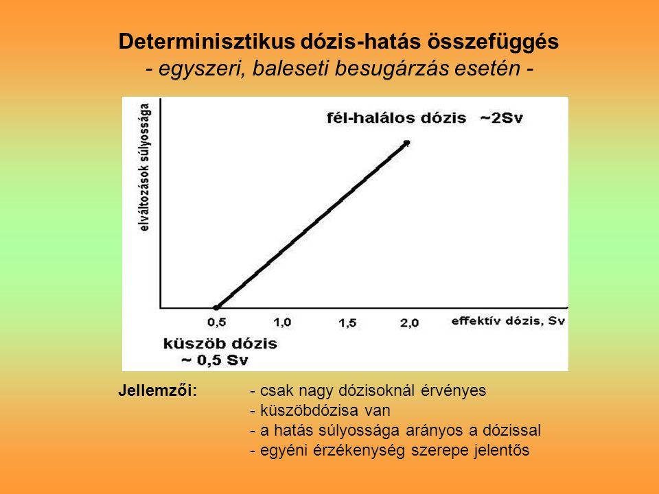 Determinisztikus dózis-hatás összefüggés - egyszeri, baleseti besugárzás esetén - Jellemzői: - csak nagy dózisoknál érvényes - küszöbdózisa van - a hatás súlyossága arányos a dózissal - egyéni érzékenység szerepe jelentős