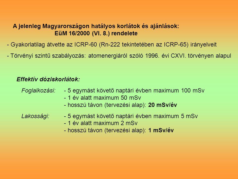 A jelenleg Magyarországon hatályos korlátok és ajánlások: EüM 16/2000 (VI.