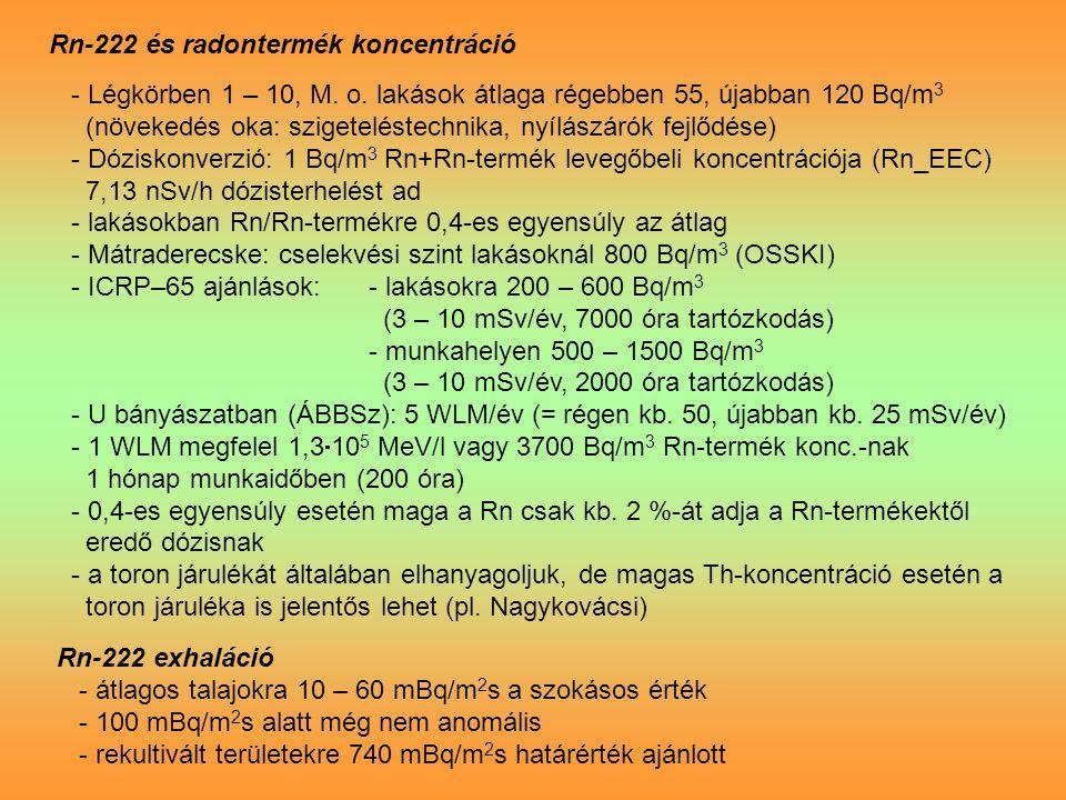Rn-222 és radontermék koncentráció - Légkörben 1 – 10, M.