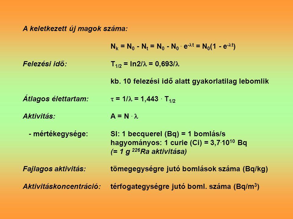 Effektív dózis:E  = E  + E Rn + (E  + E in ) E in általában elhanyagolható E  is, kivéve poros munkahelyet a) zárttéri:E  = 116 x 0,7 x 365 x 24 x 0,9 = 0,64 mSv/év E Rn = 55 x 0,4 x 7,13 x 365 x 24 x 0,9 = 1,24 mSv/év E  = 0,64 + 1,24 = 1,88 mSv/év b) nyílttéri:E  = 87 x 0,7 x 365 x 24 x 0,1 = 0,05 mSv/év E Rn = 9 x 0,4 x 7,13 x 365 x 24 x 0,1 = 0,02 mSv/év E  = 0,05 + 0,02 = 0,07 mSv/év a+b) összes:E össz = E zárt + E nyílt = 1,88 + 0,07 = 1,95 mSv/év