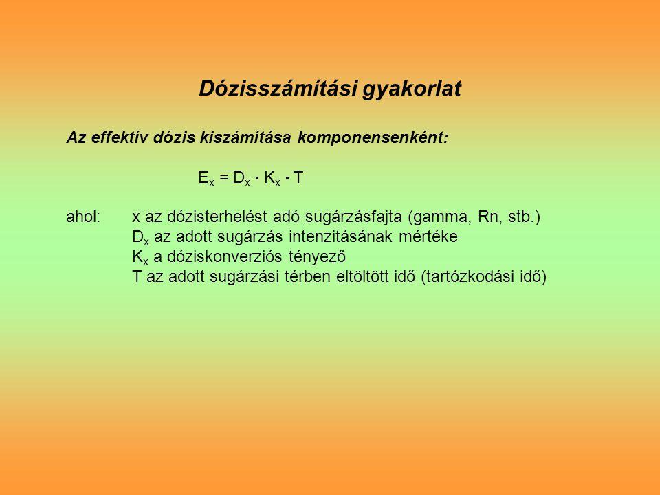 Dózisszámítási gyakorlat Az effektív dózis kiszámítása komponensenként: E x = D x  K x  T ahol:x az dózisterhelést adó sugárzásfajta (gamma, Rn, stb.) D x az adott sugárzás intenzitásának mértéke K x a dóziskonverziós tényező T az adott sugárzási térben eltöltött idő (tartózkodási idő)