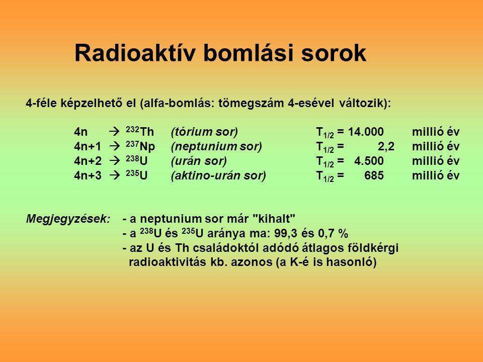 Radioaktív bomlási sorok 4-féle képzelhető el (alfa-bomlás: tömegszám 4-esével változik): 4n  232 Th(tórium sor) T 1/2 = 14.000millió év 4n+1  237 Np(neptunium sor) T 1/2 = 2,2millió év 4n+2  238 U (urán sor) T 1/2 = 4.500millió év 4n+3  235 U (aktino-urán sor) T 1/2 = 685millió év Megjegyzések:- a neptunium sor már kihalt - a 238 U és 235 U aránya ma: 99,3 és 0,7 % - az U és Th családoktól adódó átlagos földkérgi radioaktivitás kb.