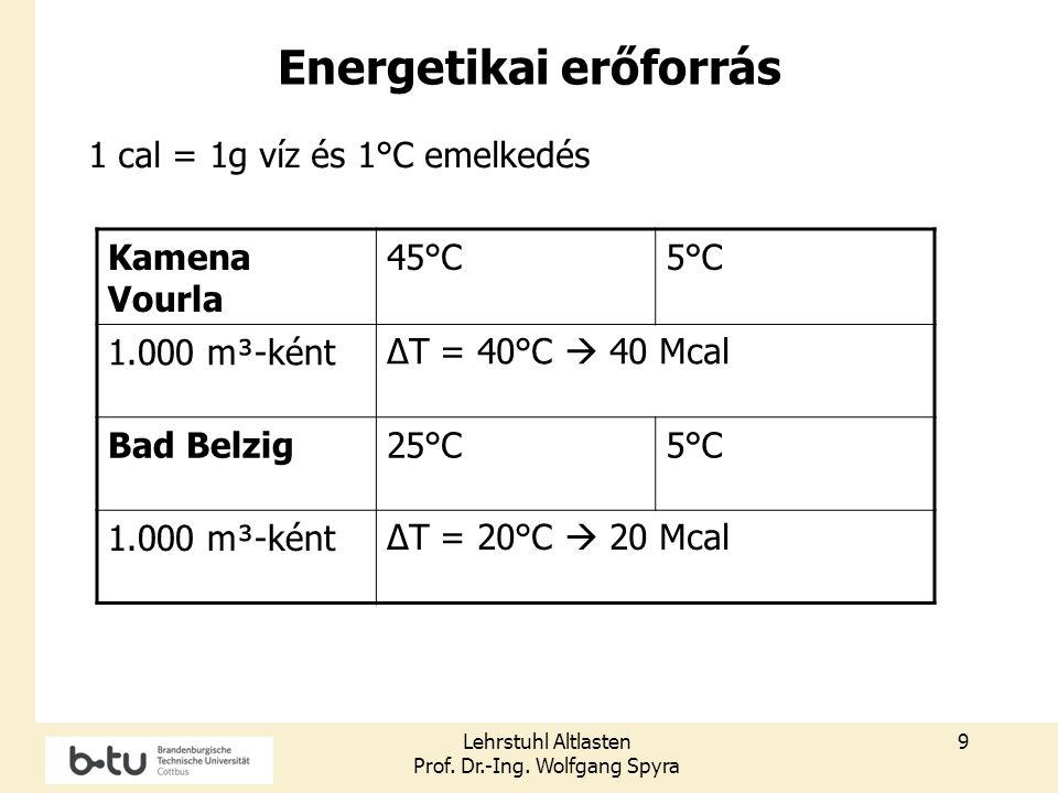 Lehrstuhl Altlasten Prof. Dr.-Ing. Wolfgang Spyra 9 Energetikai erőforrás 1 cal = 1g víz és 1°C emelkedés Kamena Vourla 45°C5°C 1.000 m³-kéntΔT = 40°C