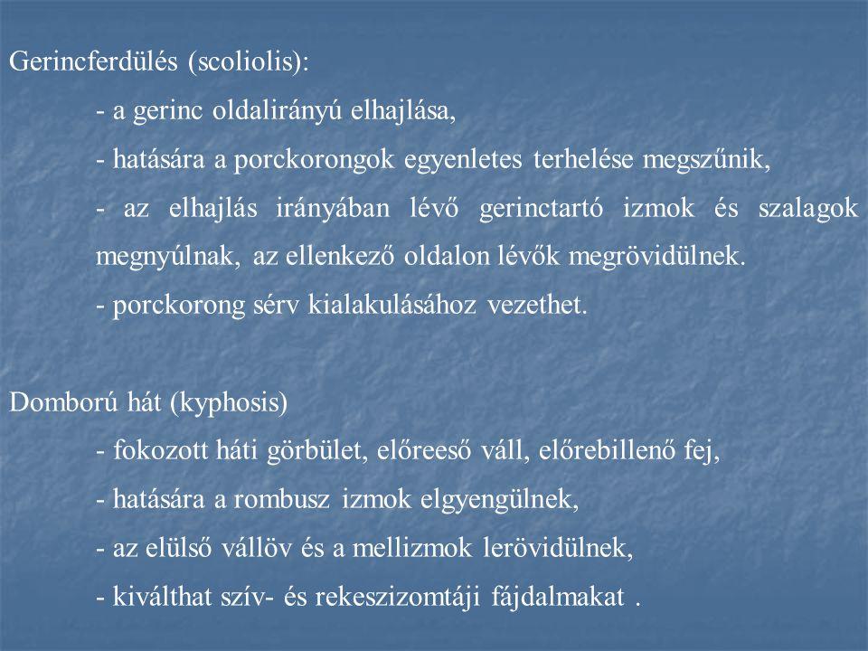 Gerincferdülés (scoliolis): - a gerinc oldalirányú elhajlása, - hatására a porckorongok egyenletes terhelése megszűnik, - az elhajlás irányában lévő g