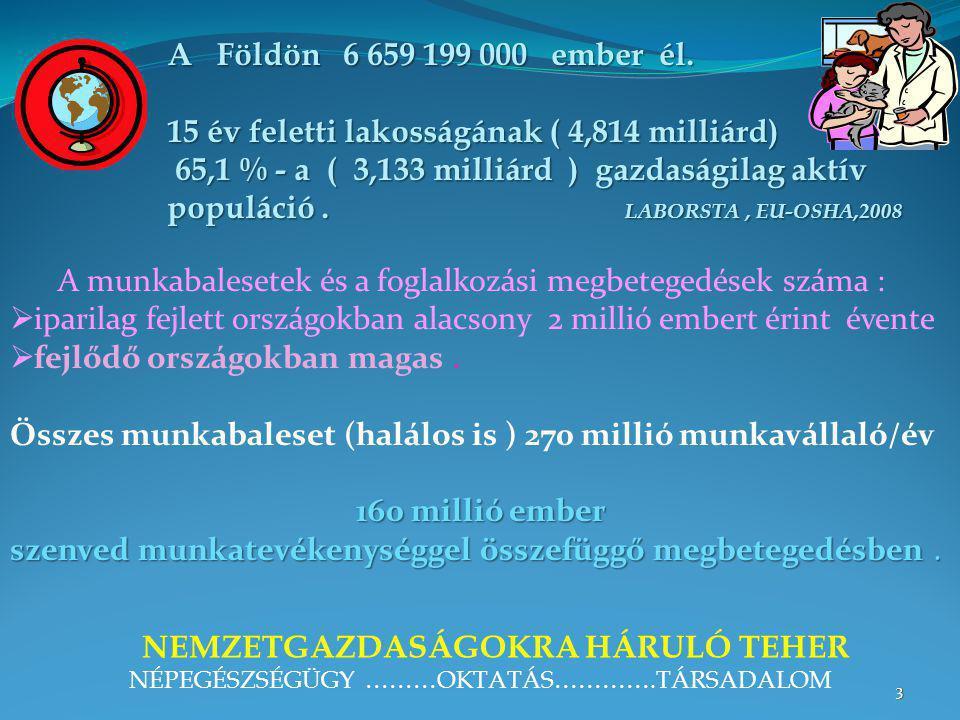 3 A Földön 6 659 199 000 ember él. 15 év feletti lakosságának ( 4,814 milliárd) 65,1 % - a ( 3,133 milliárd ) gazdaságilag aktív populáció. LABORSTA,