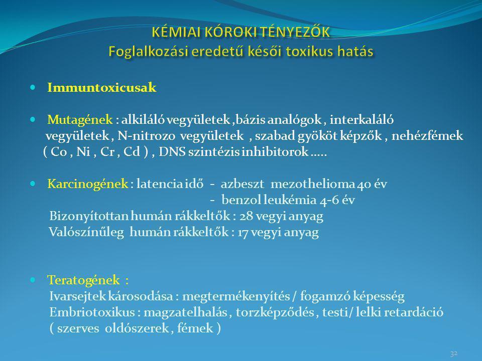 32 Immuntoxicusak Mutagének : alkiláló vegyületek,bázis analógok, interkaláló vegyületek, N-nitrozo vegyületek, szabad gyököt képzők, nehézfémek ( Co,