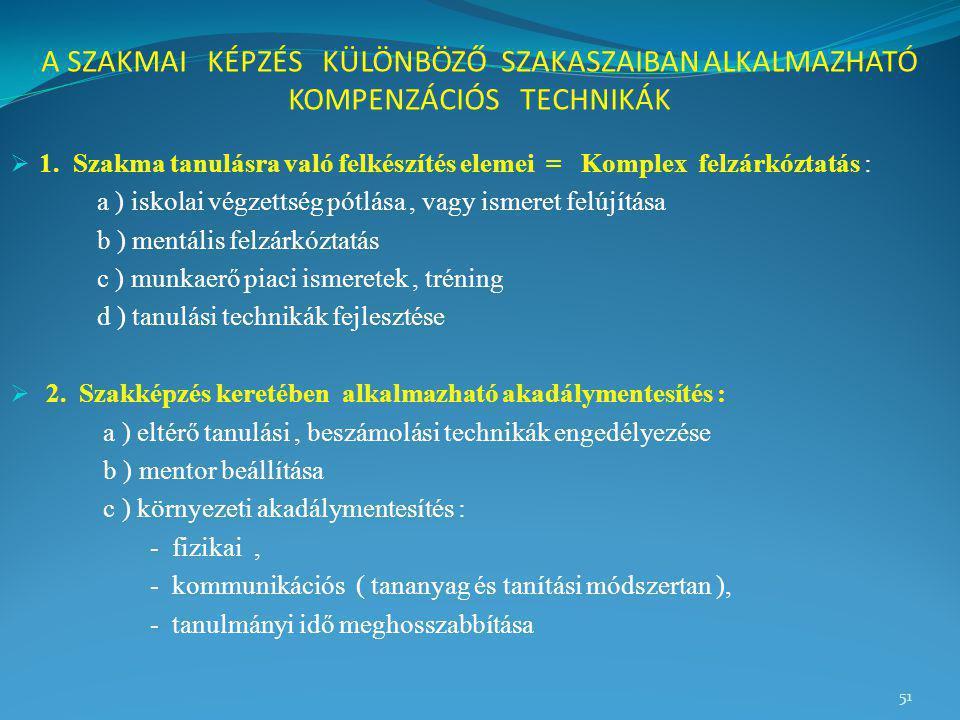 A SZAKMAI KÉPZÉS KÜLÖNBÖZŐ SZAKASZAIBAN ALKALMAZHATÓ KOMPENZÁCIÓS TECHNIKÁK  1. Szakma tanulásra való felkészítés elemei = Komplex felzárkóztatás : a