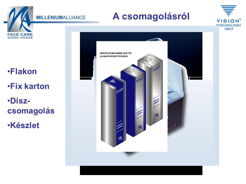 Flakon Fix karton Dísz- csomagolás Készlet A csomagolásról