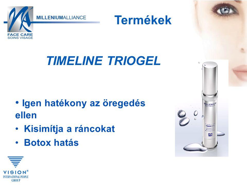 TIMELINE TRIOGEL Igen hatékony az öregedés ellen Kisimítja a ráncokat Botox hatás Termékek