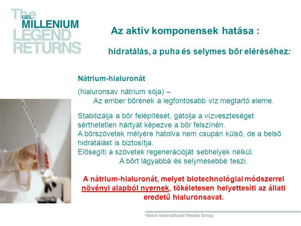 Az aktív komponensek hatása : hidratálás, a puha és selymes bőr eléréséhez: Nátrium-hialuronát (hialuronsav nátrium sója) – Az ember bőrének a legfontosabb víz megtartó eleme.