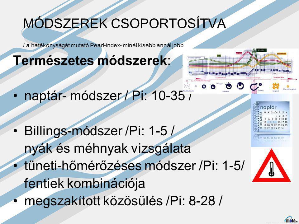 MÓDSZEREK CSOPORTOSÍTVA / a hatékonyságát mutató Pearl-index- minél kisebb annál jobb Természetes módszerek: naptár- módszer / Pi: 10-35 / Billings-módszer /Pi: 1-5 / nyák és méhnyak vizsgálata tüneti-hőmérőzéses módszer /Pi: 1-5/ fentiek kombinációja megszakított közösülés /Pi: 8-28 /