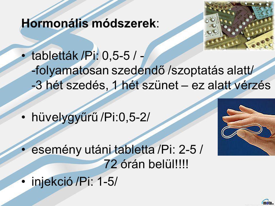 Hormonális módszerek: tabletták /Pi: 0,5-5 / - -folyamatosan szedendő /szoptatás alatt/ -3 hét szedés, 1 hét szünet – ez alatt vérzés hüvelygyűrű /Pi:0,5-2/ esemény utáni tabletta /Pi: 2-5 / 72 órán belül!!!.
