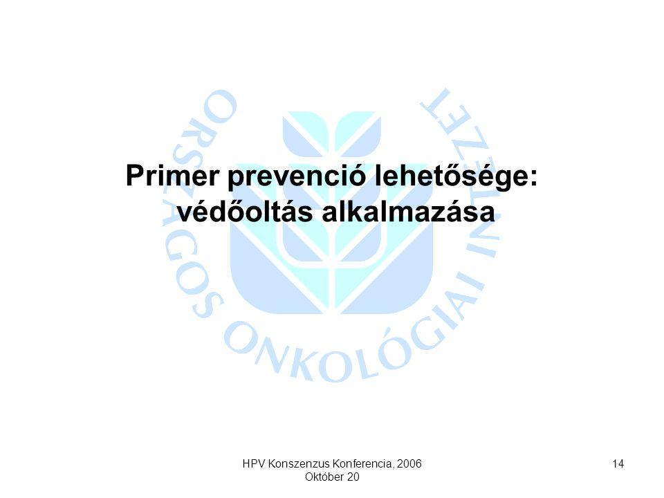HPV Konszenzus Konferencia, 2006 Október 20 14 Primer prevenció lehetősége: védőoltás alkalmazása