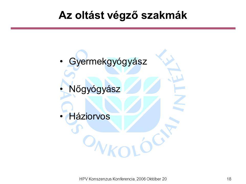HPV Konszenzus Konferencia, 2006 Október 2018 Az oltást végző szakmák Gyermekgyógyász Nőgyógyász Háziorvos