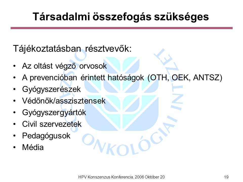 HPV Konszenzus Konferencia, 2006 Október 2019 Társadalmi összefogás szükséges Tájékoztatásban résztvevők: Az oltást végző orvosok A prevencióban érint