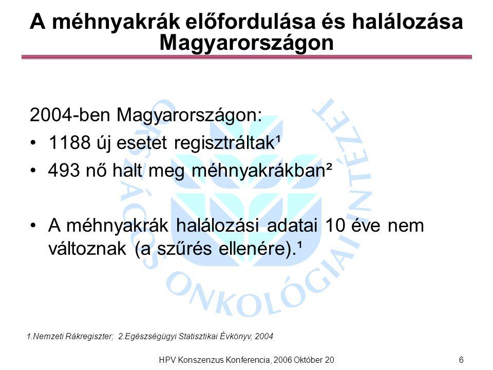 HPV Konszenzus Konferencia, 2006 Október 206 A méhnyakrák előfordulása és halálozása Magyarországon 2004-ben Magyarországon: 1188 új esetet regisztráltak¹ 493 nő halt meg méhnyakrákban² A méhnyakrák halálozási adatai 10 éve nem változnak (a szűrés ellenére).¹ 1.Nemzeti Rákregiszter; 2.Egészségügyi Statisztikai Évkönyv, 2004