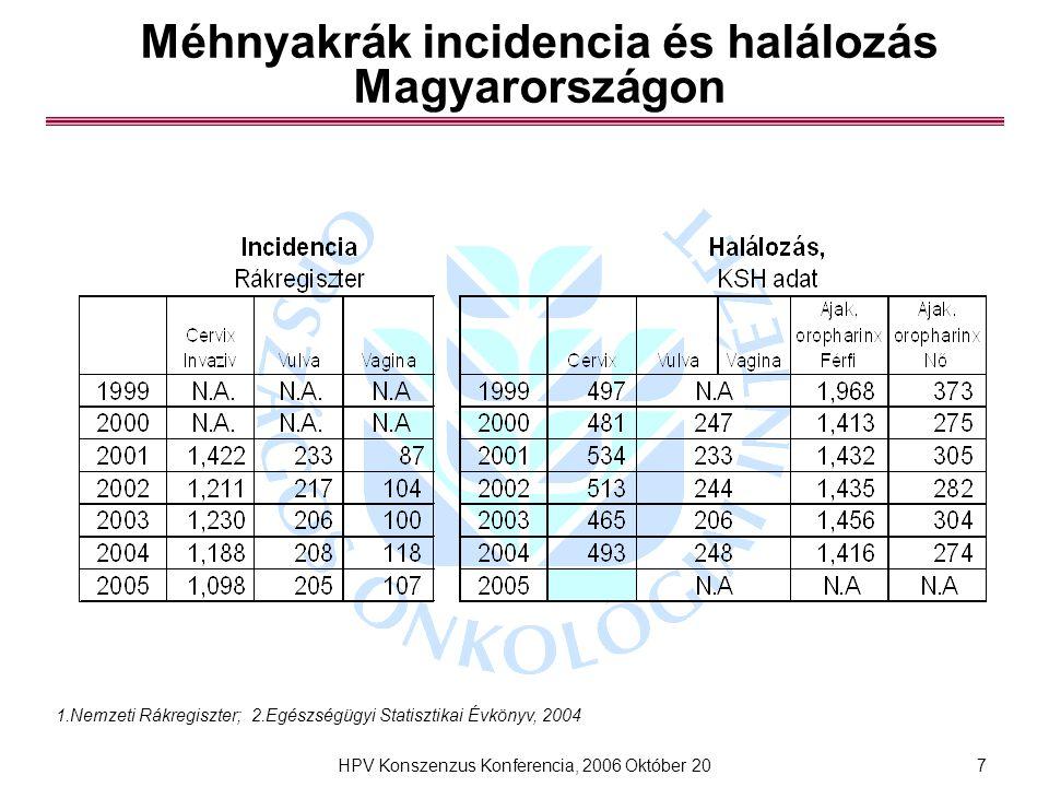 HPV Konszenzus Konferencia, 2006 Október 207 Méhnyakrák incidencia és halálozás Magyarországon 1.Nemzeti Rákregiszter; 2.Egészségügyi Statisztikai Évkönyv, 2004