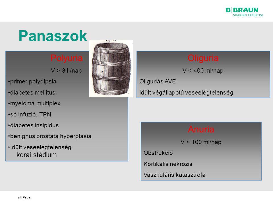 sl | Page Panaszok Polyuria V > 3 l /nap primer polydipsia diabetes mellitus myeloma multiplex só infuzió, TPN diabetes insipidus benignus prostata hy