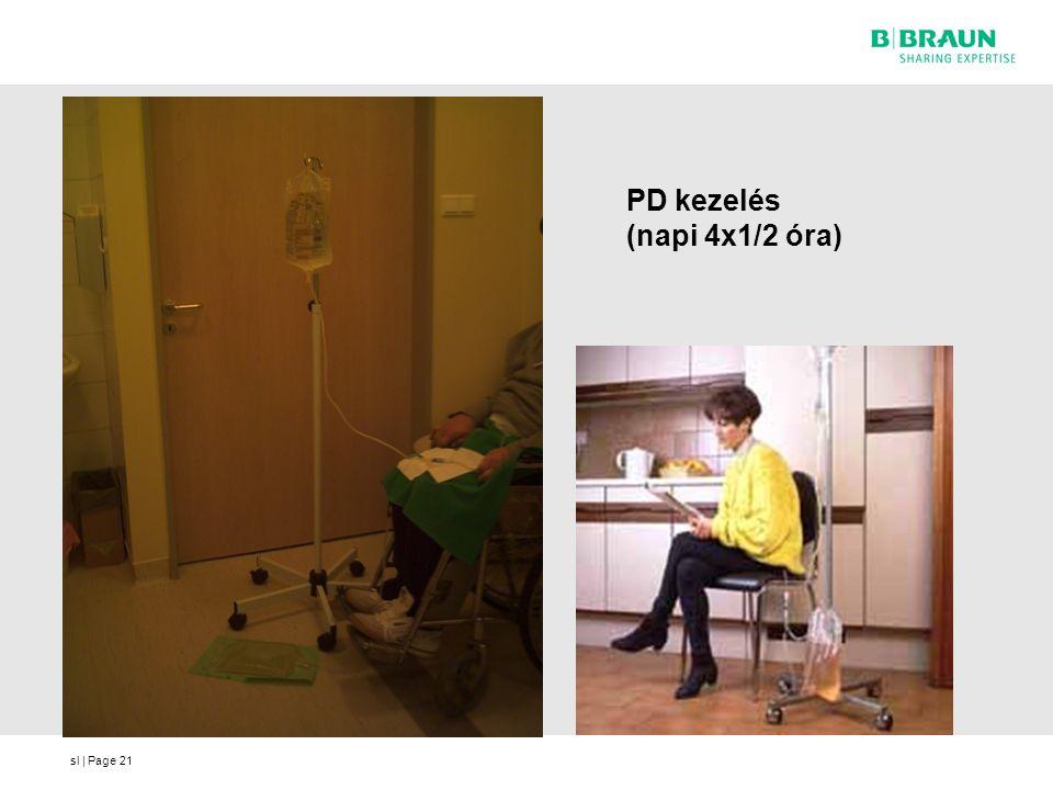 sl | Page PD kezelés (napi 4x1/2 óra) 21