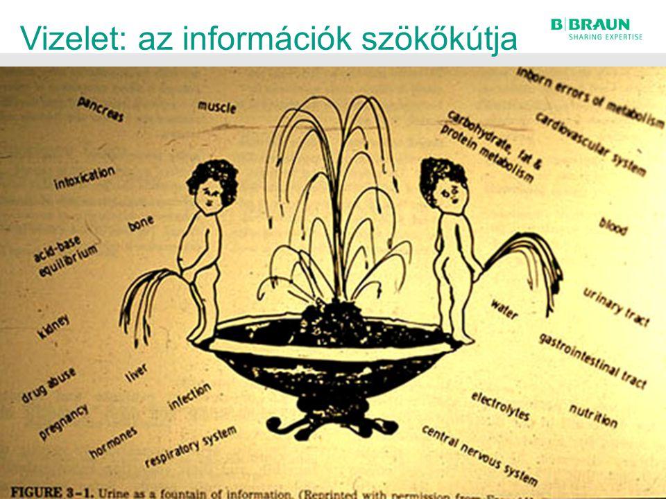 sl | Page Vizelet: az információk szökőkútja
