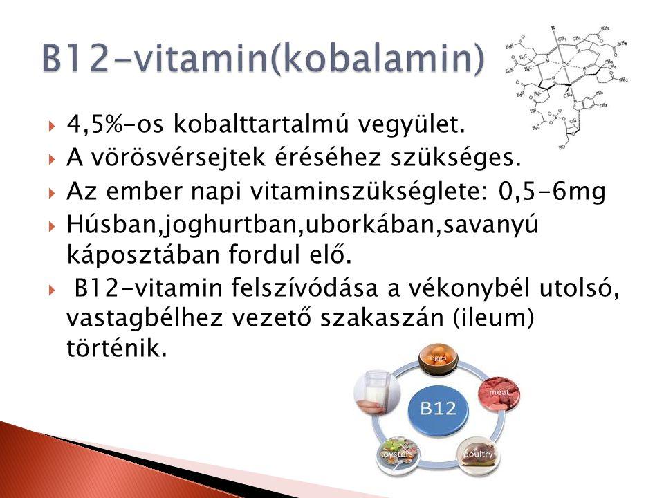  4,5%-os kobalttartalmú vegyület.  A vörösvérsejtek éréséhez szükséges.  Az ember napi vitaminszükséglete: 0,5-6mg  Húsban,joghurtban,uborkában,sa