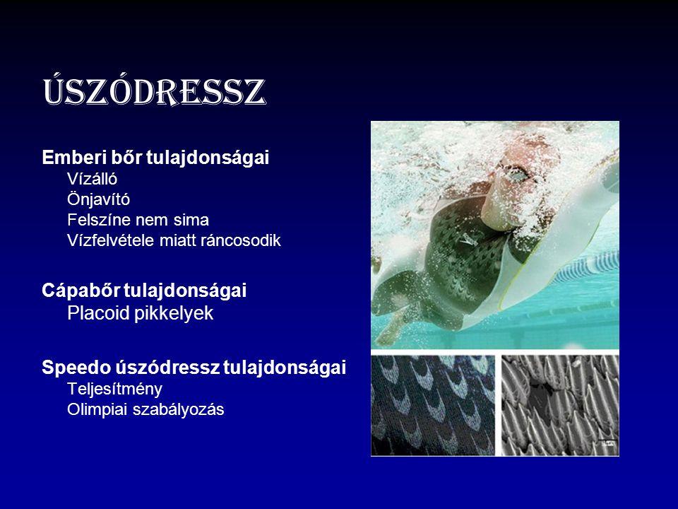 Úszódressz Emberi bőr tulajdonságai Vízálló Önjavító Felszíne nem sima Vízfelvétele miatt ráncosodik Cápabőr tulajdonságai Placoid pikkelyek Speedo ús