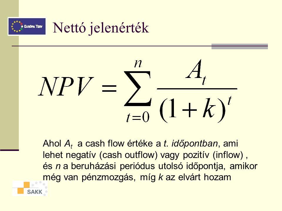 A nettó jelenérték (NPV) módszer Meghatározzuk a pénzáramlások diszkontált értékét a megfelelő diszkontrátával (ez az NPV) Ha az NPV pozitív, akkor a