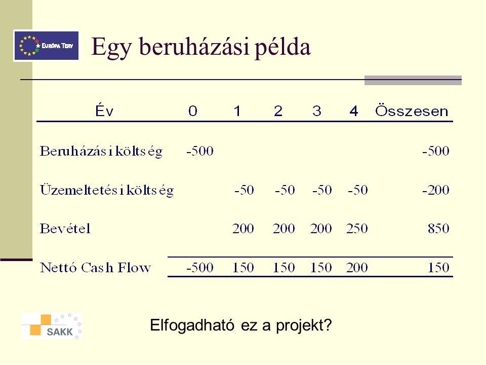 Projektek közötti választás 10% elvárt hozam mellett mindhárom fenti CF esetében azonos az NPV, mégpedig €32,284
