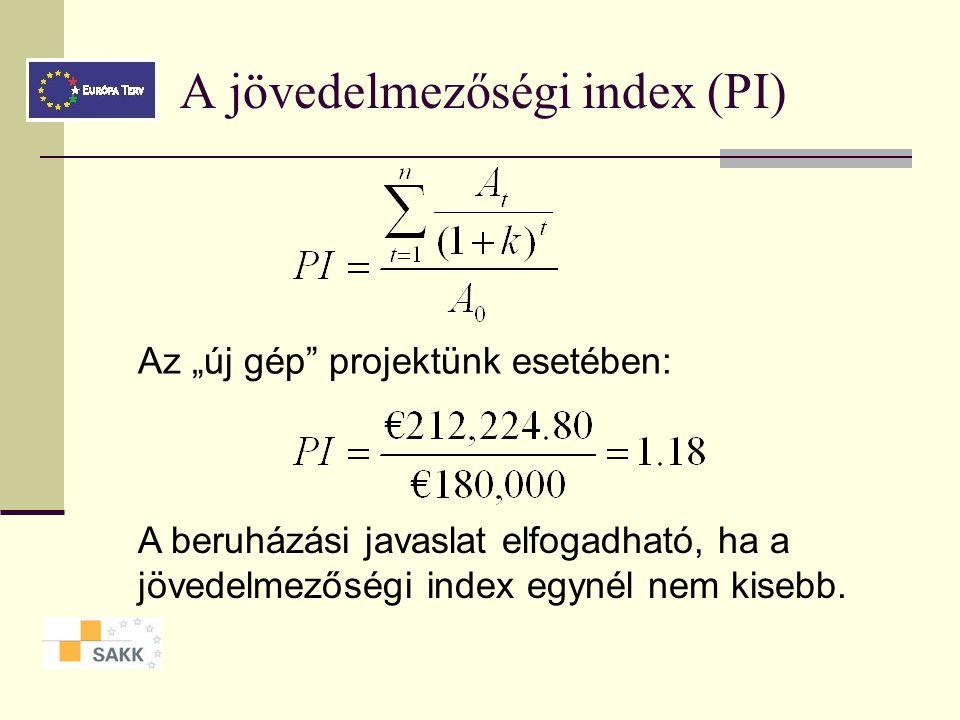 Az NPV-módszer - a példa megoldása Az NPV (9.6295) pozitív, habár kicsi, de a projekt pénzügyileg jövedelmező.