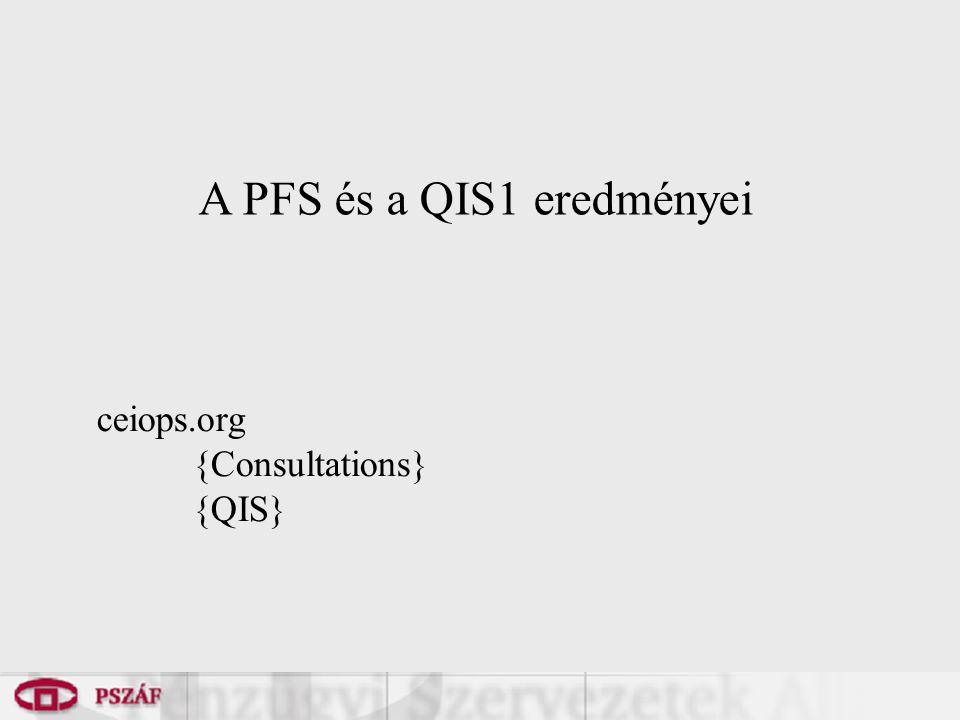 A PFS és a QIS1 eredményei ceiops.org {Consultations} {QIS}