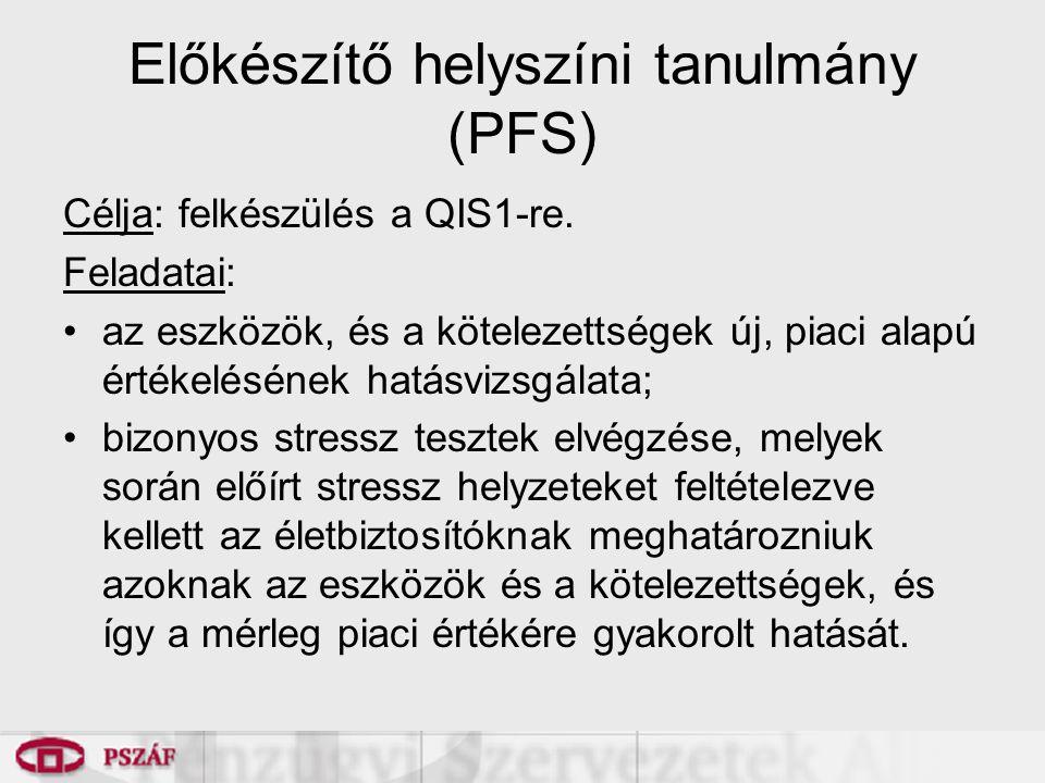 Előkészítő helyszíni tanulmány (PFS) Célja: felkészülés a QIS1-re.