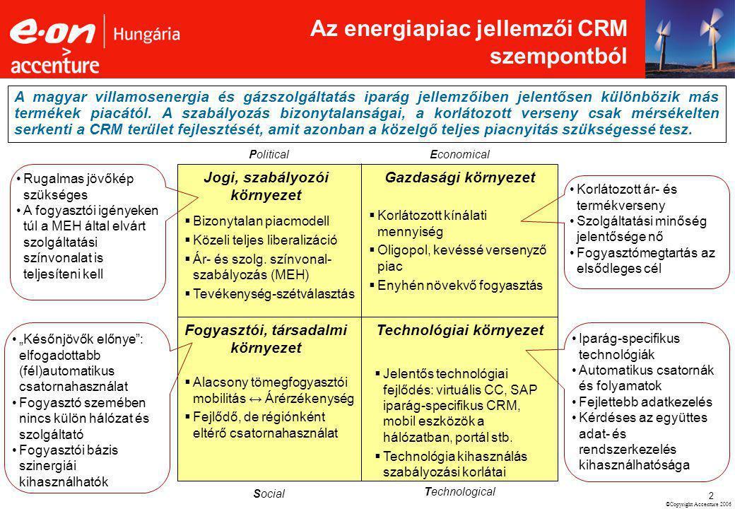 ©Copyright Accenture 2006 3 E.ON CRM Érettségvizsgálat A CRM érettség vizsgálat szerint az E.ON Hungária az iparági nemzetközi legjobb gyakorlat felé törekszik, az átlagos magyar gyakorlatot meghaladja.