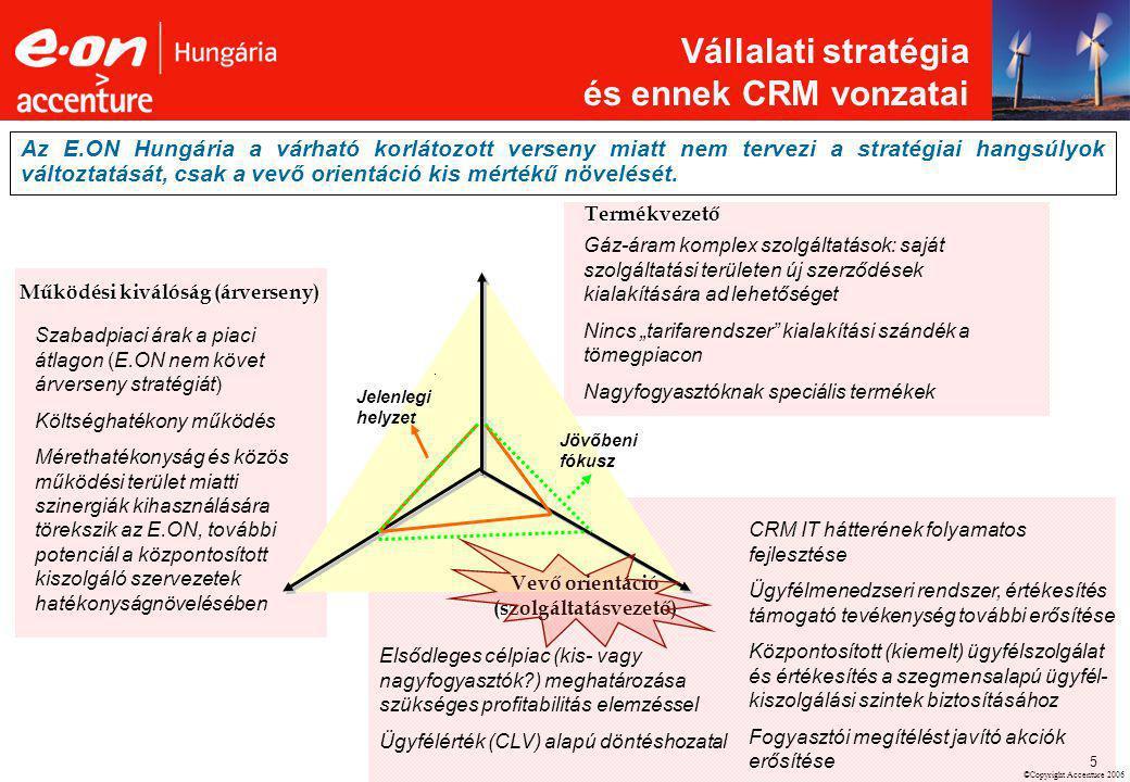 ©Copyright Accenture 2006 5 Működési kiválóság (árverseny) Termékvezető Az E.ON Hungária a várható korlátozott verseny miatt nem tervezi a stratégiai