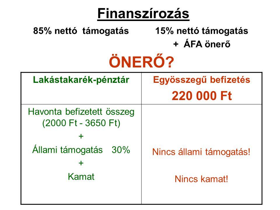 Finanszírozás 85% nettó támogatás15% nettó támogatás + ÁFA önerő ÖNERŐ.