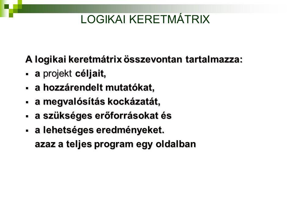 A logikai keretmátrix összevontan tartalmazza:  a projekt céljait,  a hozzárendelt mutatókat,  a megvalósítás kockázatát,  a szükséges erőforrások