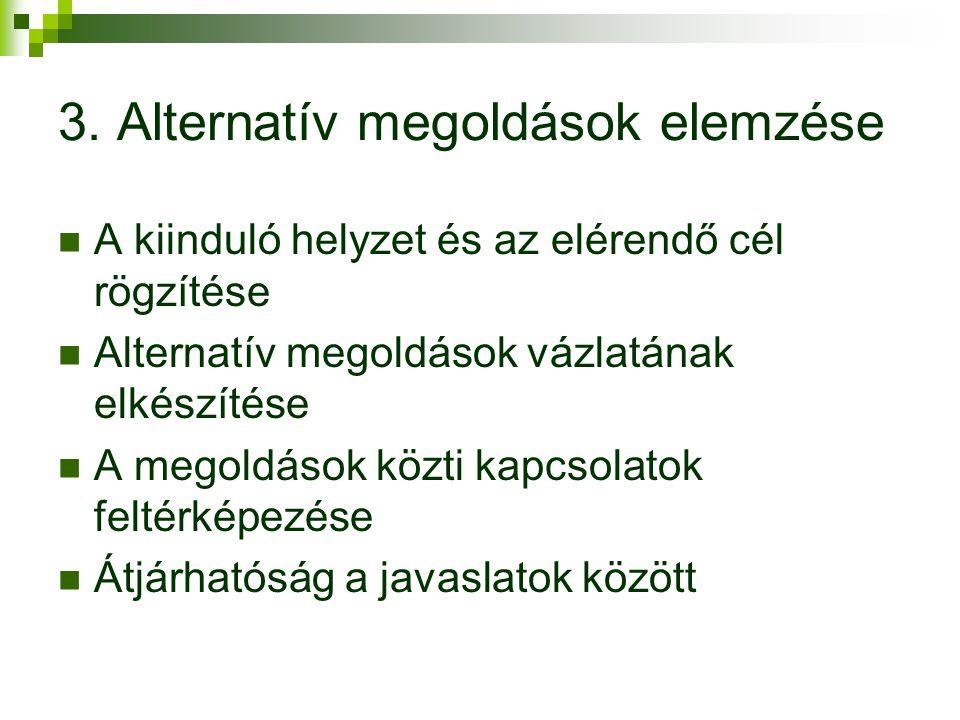 3. Alternatív megoldások elemzése A kiinduló helyzet és az elérendő cél rögzítése Alternatív megoldások vázlatának elkészítése A megoldások közti kapc