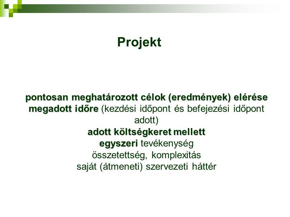 Projekt pontosan meghatározott célok (eredmények) elérése megadott időre megadott időre (kezdési időpont és befejezési időpont adott) adott költségker