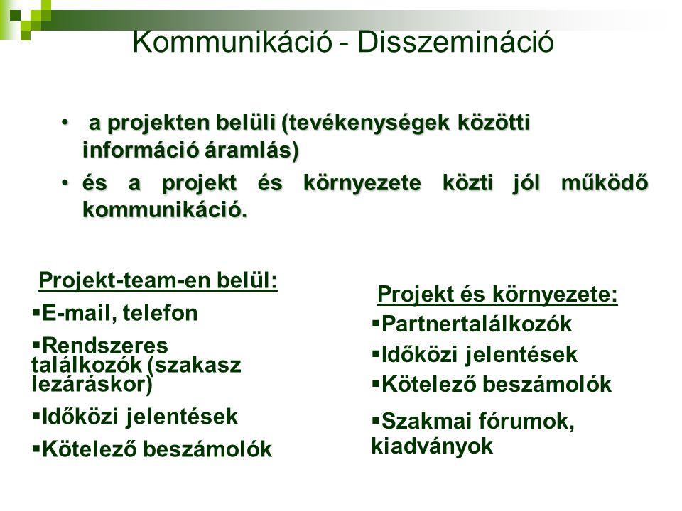 a projekten belüli (tevékenységek közötti információ áramlás) a projekten belüli (tevékenységek közötti információ áramlás) és a projekt és környezete