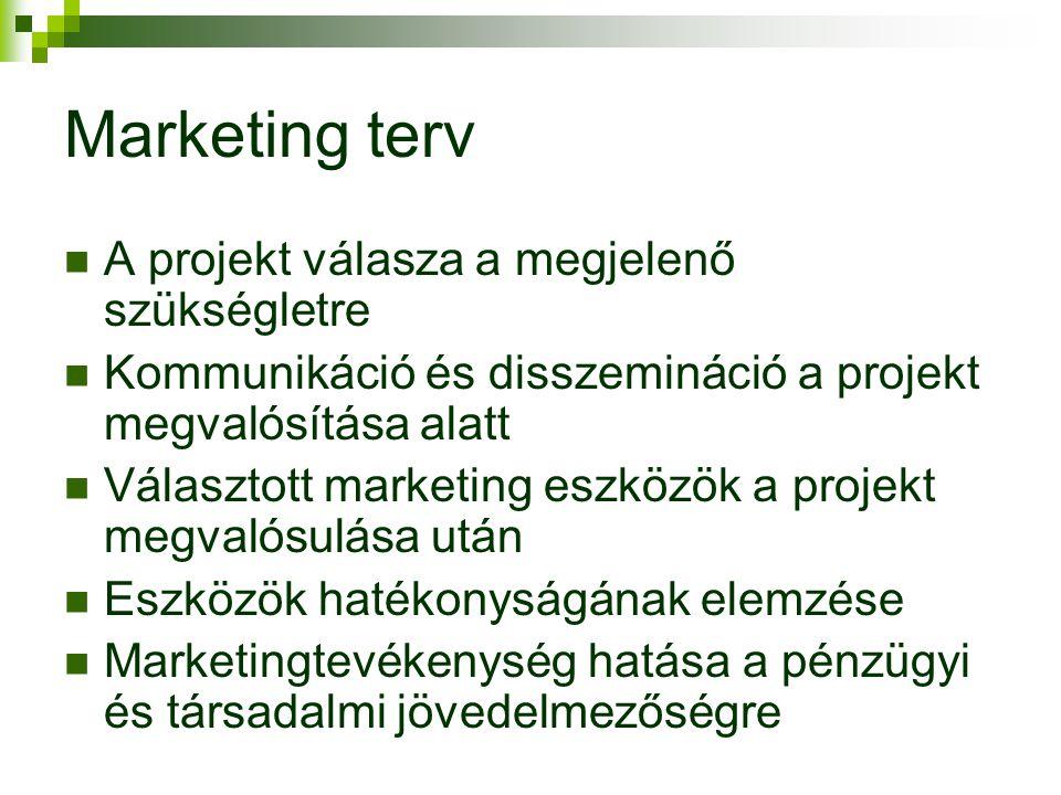 Marketing terv A projekt válasza a megjelenő szükségletre Kommunikáció és disszemináció a projekt megvalósítása alatt Választott marketing eszközök a