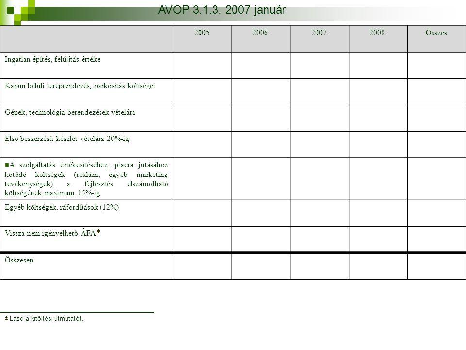 20052006.2007.2008.Összes Ingatlan építés, felújítás értéke Kapun belüli tereprendezés, parkosítás költségei Gépek, technológia berendezések vételára