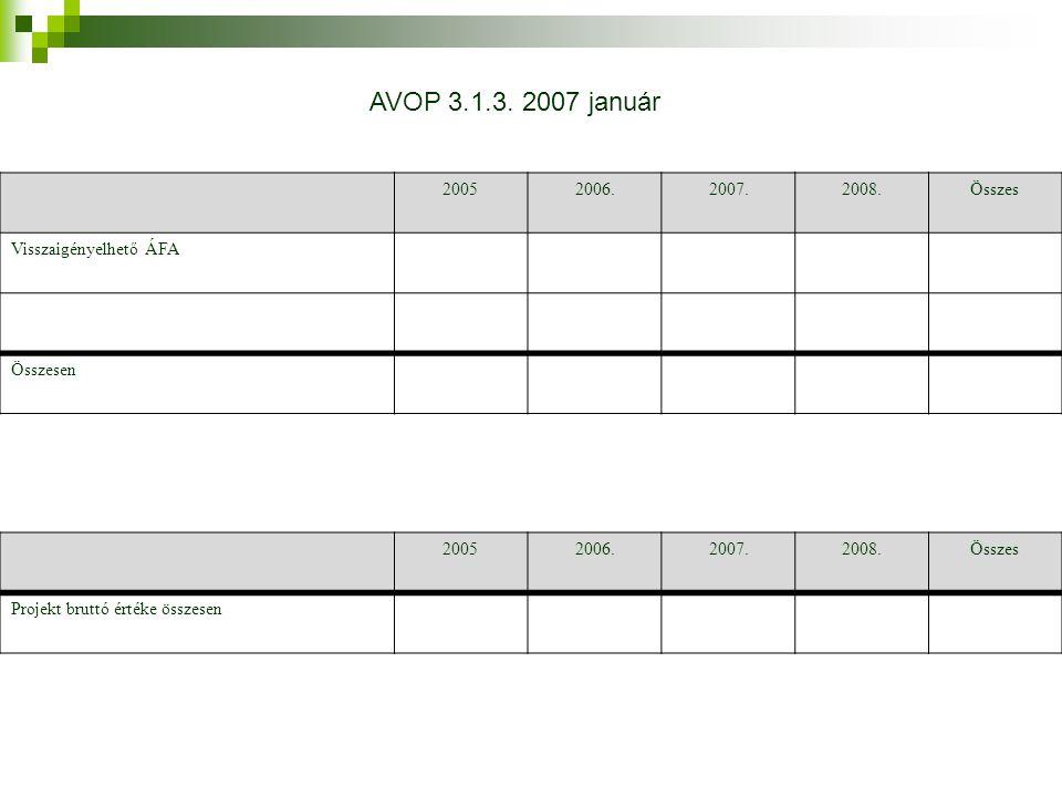 20052006.2007.2008.Összes Visszaigényelhető ÁFA Összesen 20052006.2007.2008.Összes Projekt bruttó értéke összesen AVOP 3.1.3. 2007 január