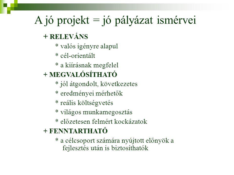 A jó projekt = jó pályázat ismérvei + RELEVÁNS * valós igényre alapul * cél-orientált * a kiírásnak megfelel + MEGVALÓSÍTHATÓ * jól átgondolt, követke