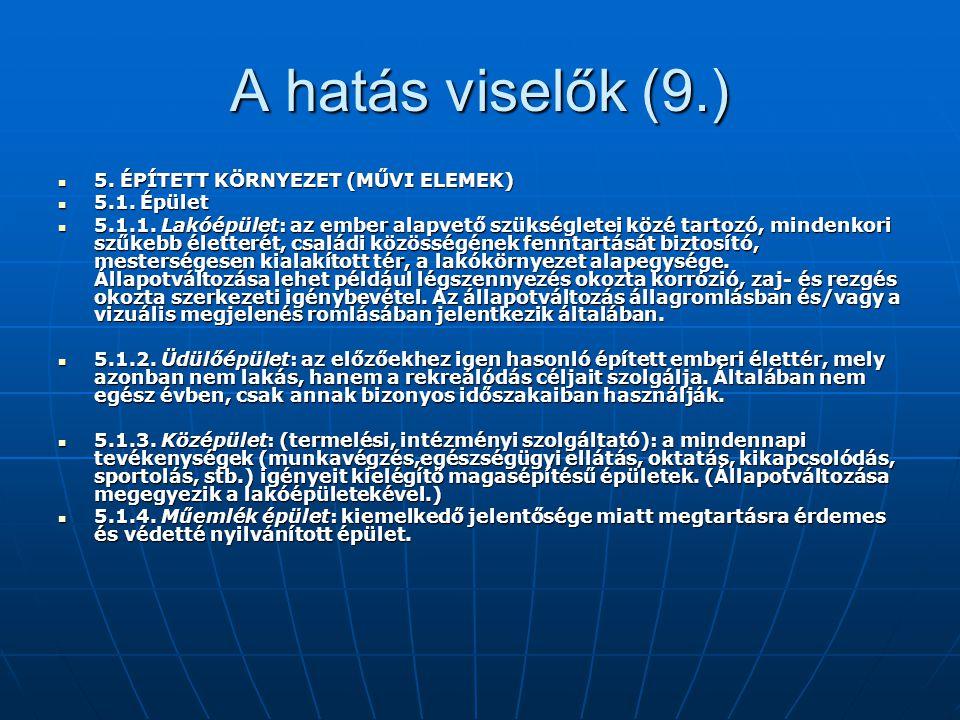 A hatás viselők (9.) 5. ÉPÍTETT KÖRNYEZET (MŰVI ELEMEK) 5. ÉPÍTETT KÖRNYEZET (MŰVI ELEMEK) 5.1. Épület 5.1. Épület 5.1.1. Lakóépület: az ember alapvet