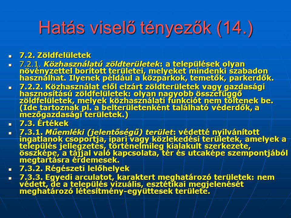 Hatás viselő tényezők (14.) 7.2.Zöldfelületek 7.2.